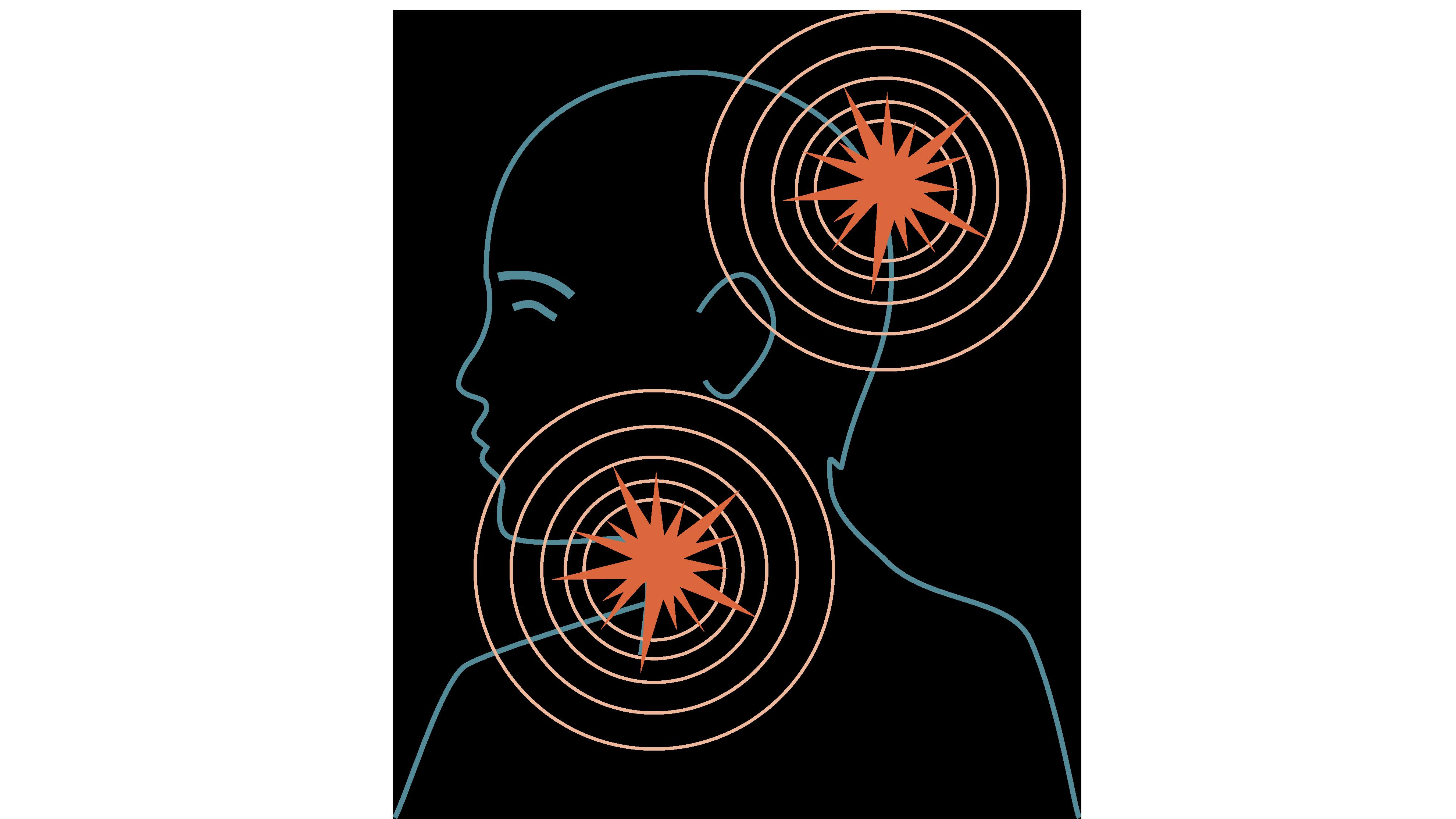 Skada huvud- eller halsområde